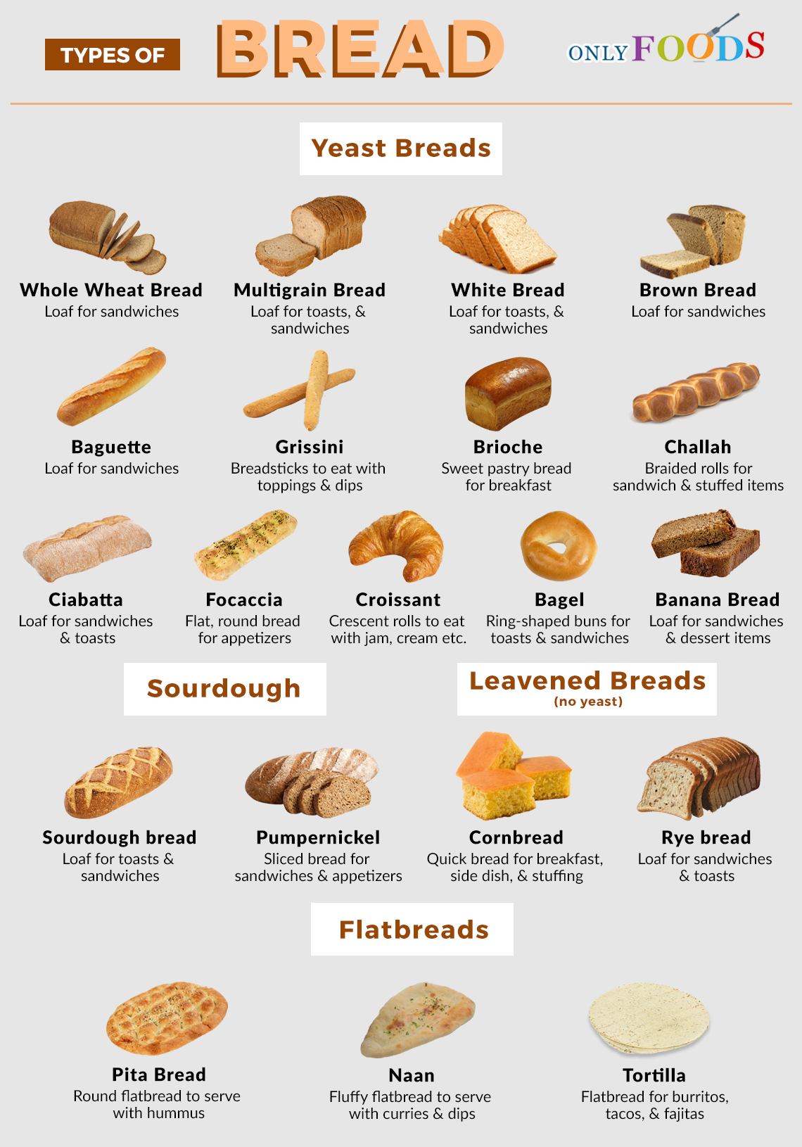 20 of the Most Popular Types of Breads